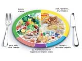 Moto Rezervation - иконка «питание» в Рудне